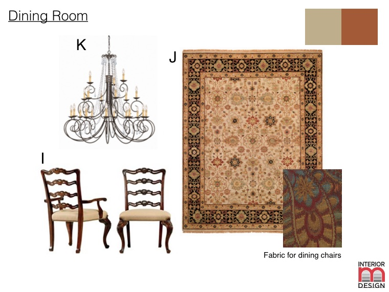 8-Selection and Specifications of Furnishings